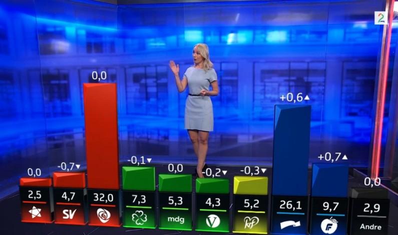 TV-2 SKAL BLI MER NORSK